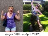 Healthy Weight Loss: My Story (andTips!)
