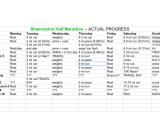 Fitness Friday – Half Marathon Training Update#1