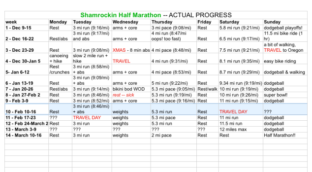 Half marathon progress 2014-02-11