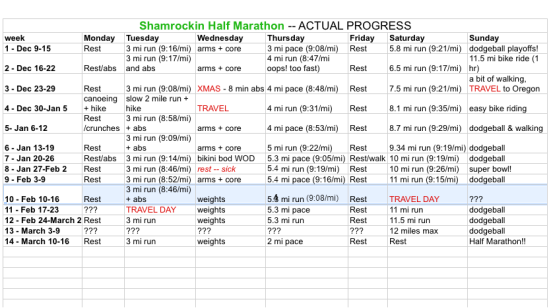 half-marathon-progress cropped-2014-02-11