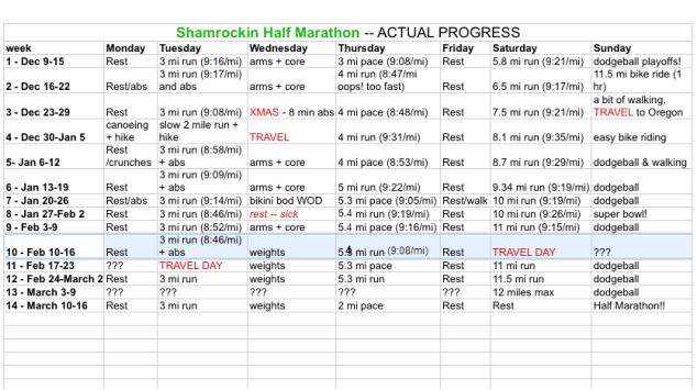 half-marathon-progress cropped-2014-02-11